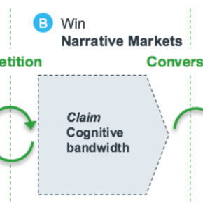 Win in old 'real-world' markets by capturing mind shares (claiming bandwidth) in the new 'narrative markets'