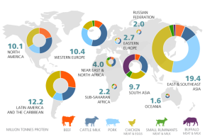 Yes, eating meat affects the environment, but cows are not killing theclimate