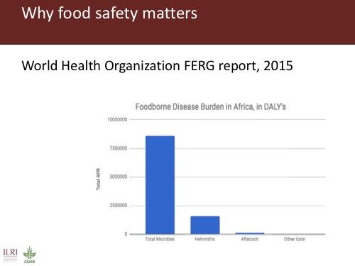Feed aggregator | International Livestock Research Institute